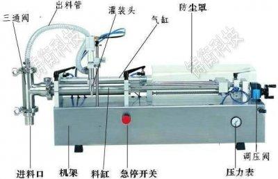 500ml液体分装机价格